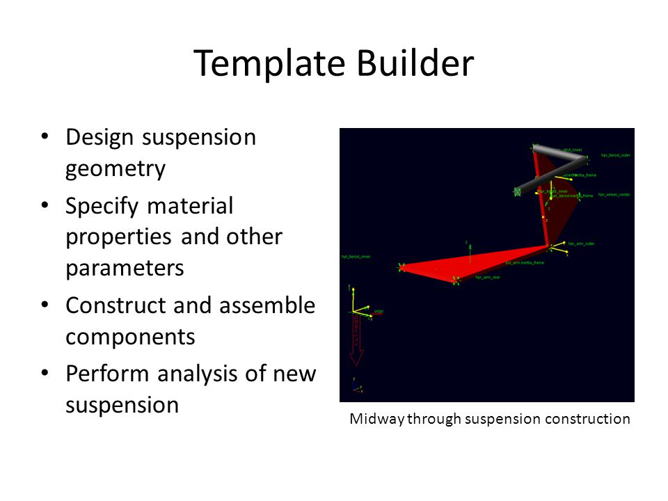 Template Builder Design suspension geometry
