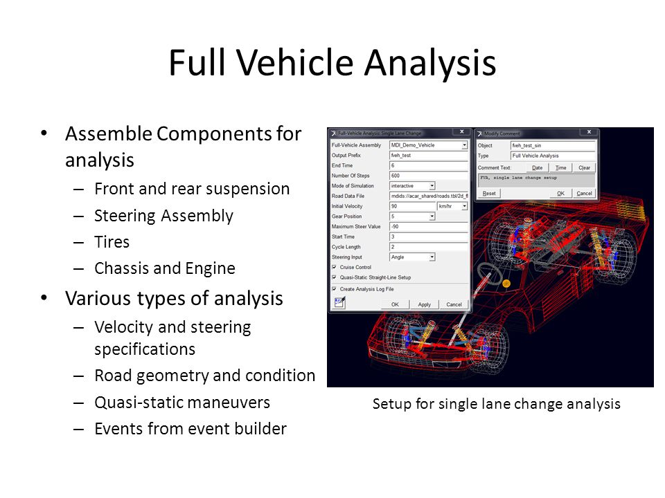 Full Vehicle Analysis Assemble Components for analysis