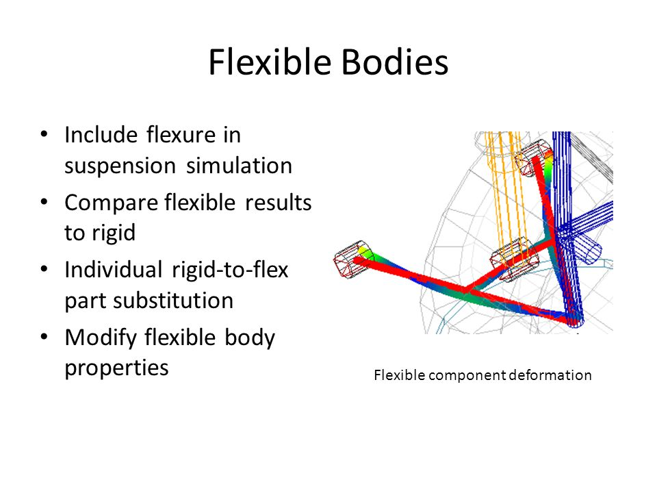 Flexible Bodies Include flexure in suspension simulation