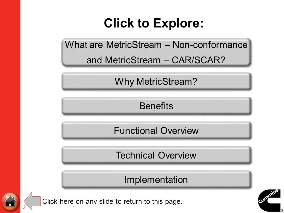 Click to Explore: What are MetricStream – Non-conformance