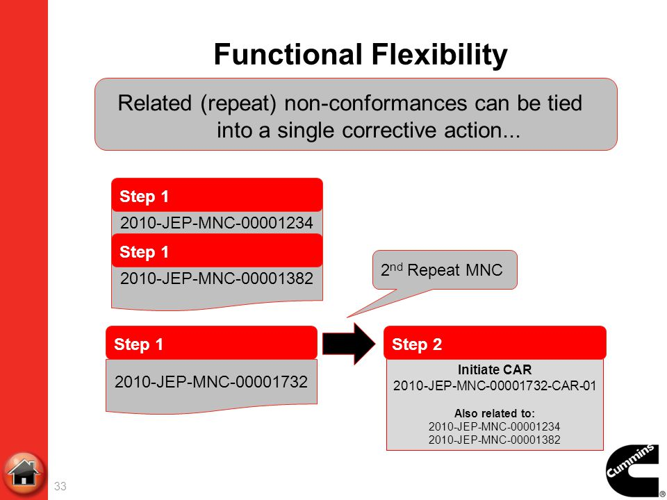 Functional Flexibility