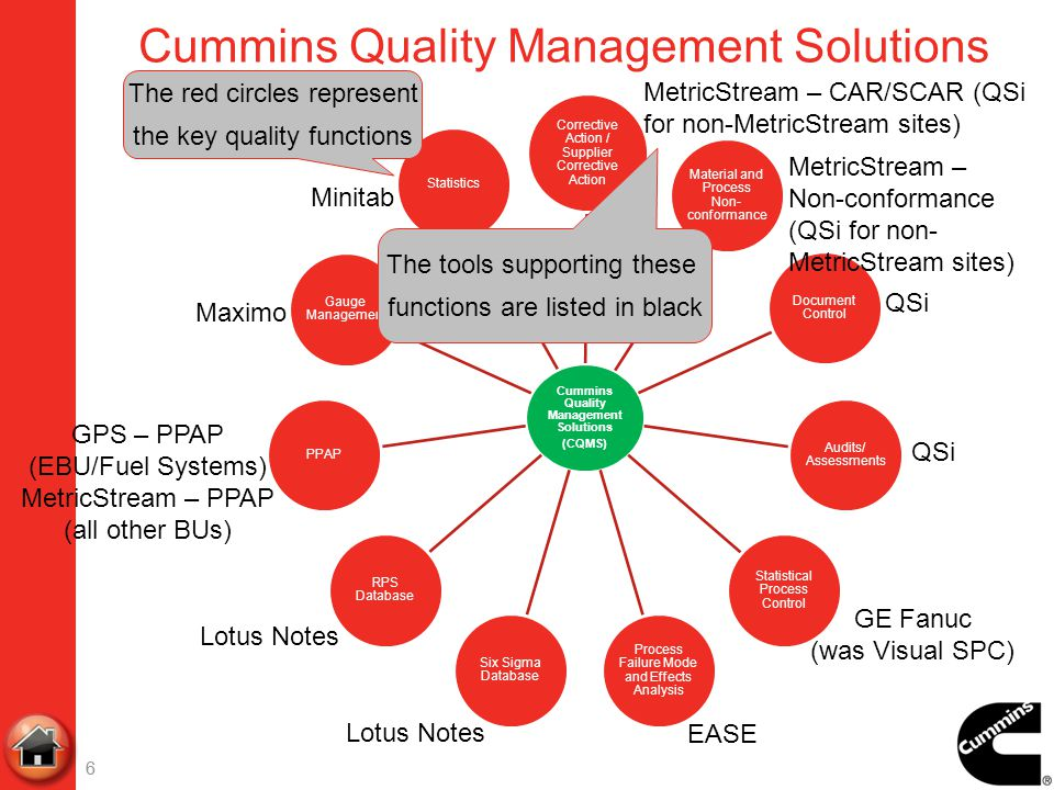 Cummins Quality Management Solutions