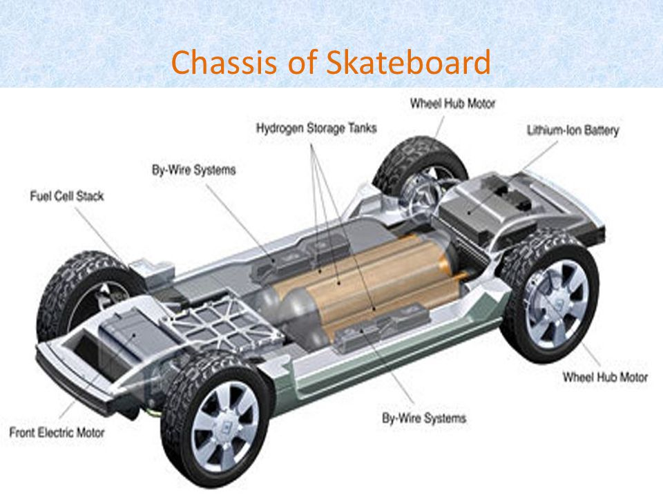 Chassis of Skateboard