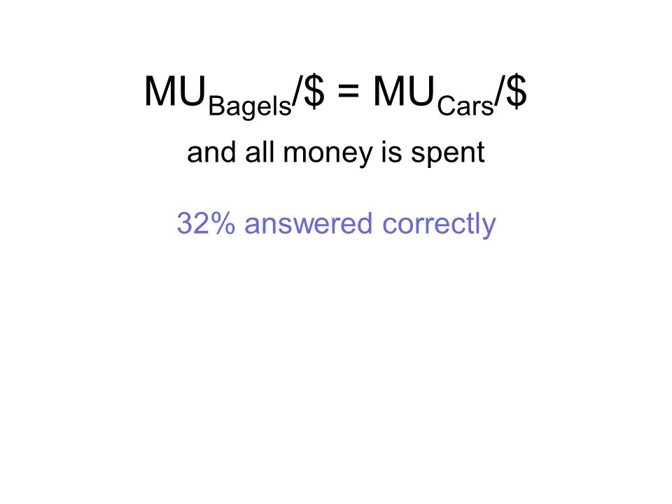 MUBagels/$ = MUCars/$ and all money is spent 32% answered correctly