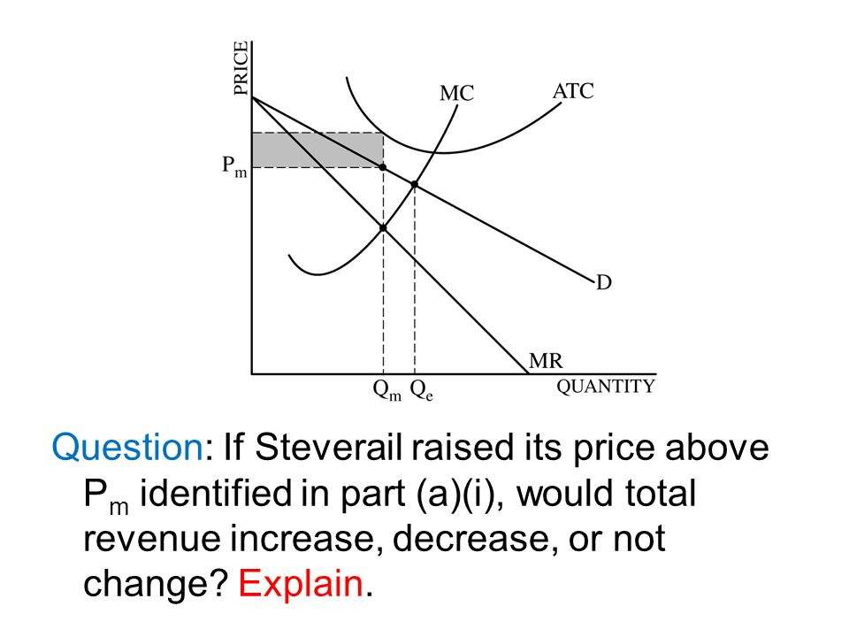 Question: If Steverail raised its price above Pm identified in part (a)(i), would total revenue increase, decrease, or not change.