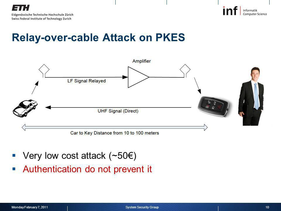 Relay-over-cable Attack on PKES