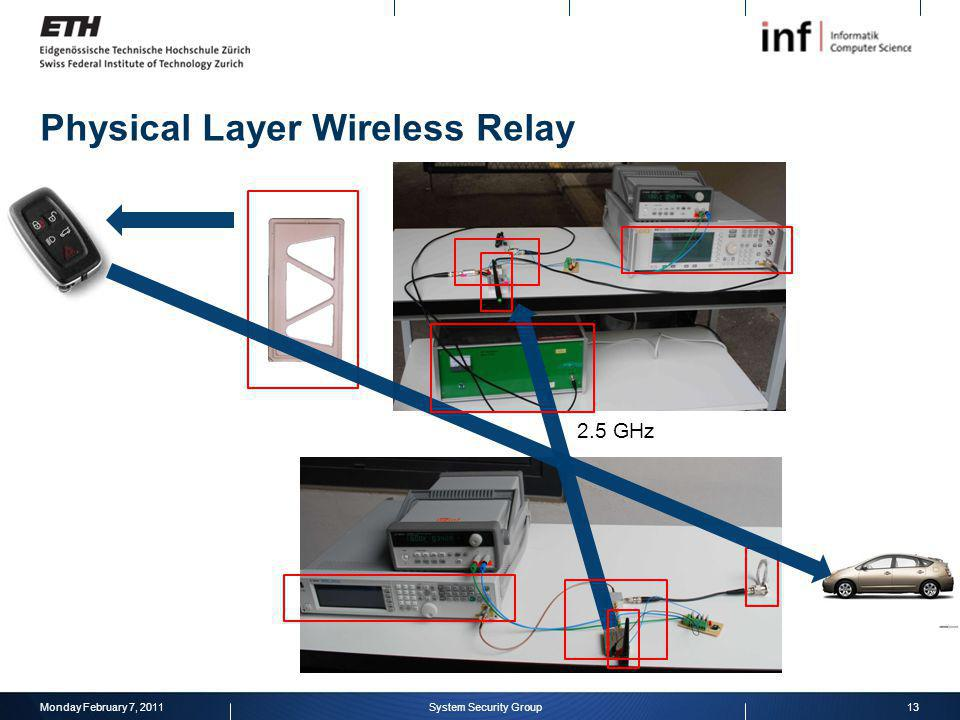 Physical Layer Wireless Relay