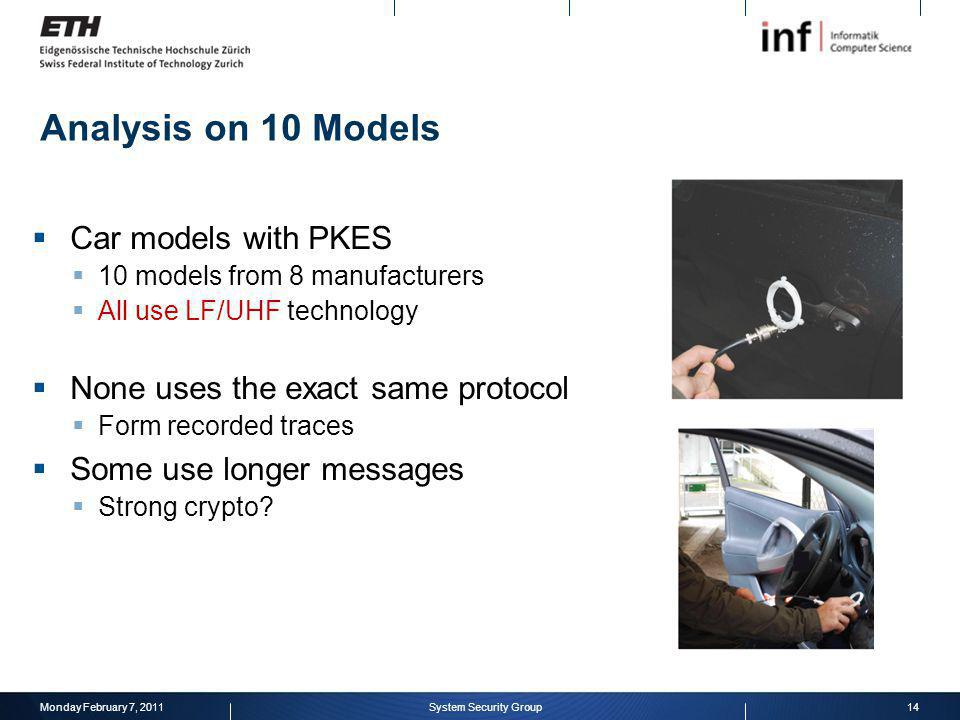 Analysis on 10 Models Car models with PKES