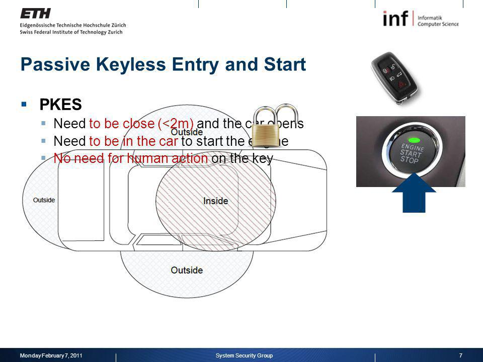 Passive Keyless Entry and Start