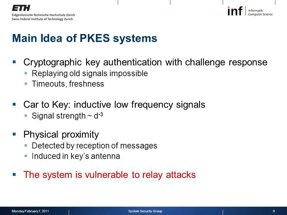Main Idea of PKES systems