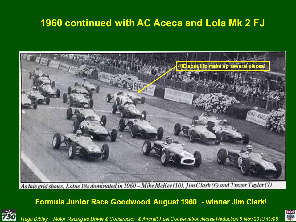 1960 continued with AC Aceca and Lola Mk 2 FJ