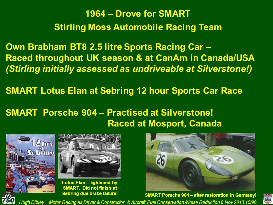 Stirling Moss Automobile Racing Team