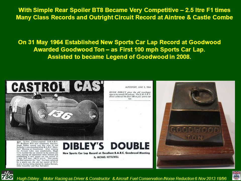 On 31 May 1964 Established New Sports Car Lap Record at Goodwood