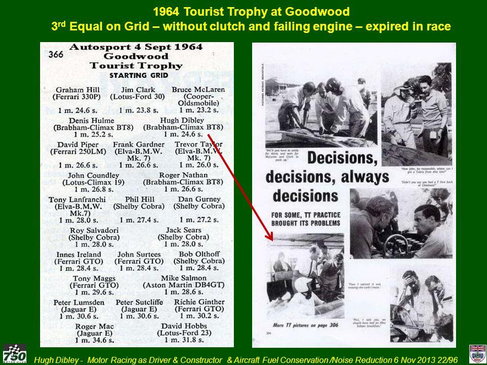 1964 Tourist Trophy at Goodwood