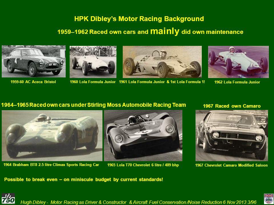 HPK Dibley's Motor Racing Background