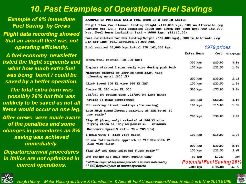 Example of 8% Immediate Fuel Saving by Crews