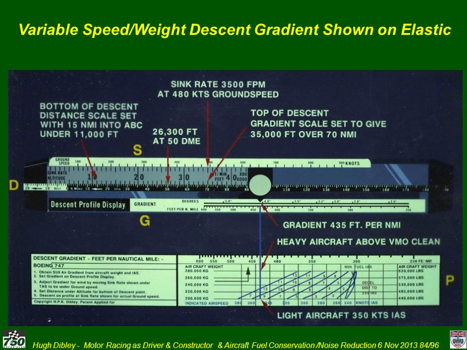 Variable Speed/Weight Descent Gradient Shown on Elastic