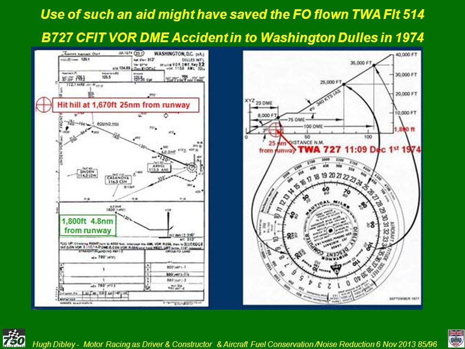 Use of such an aid might have saved the FO flown TWA Flt 514