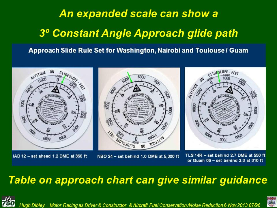 An expanded scale can show a 3º Constant Angle Approach glide path