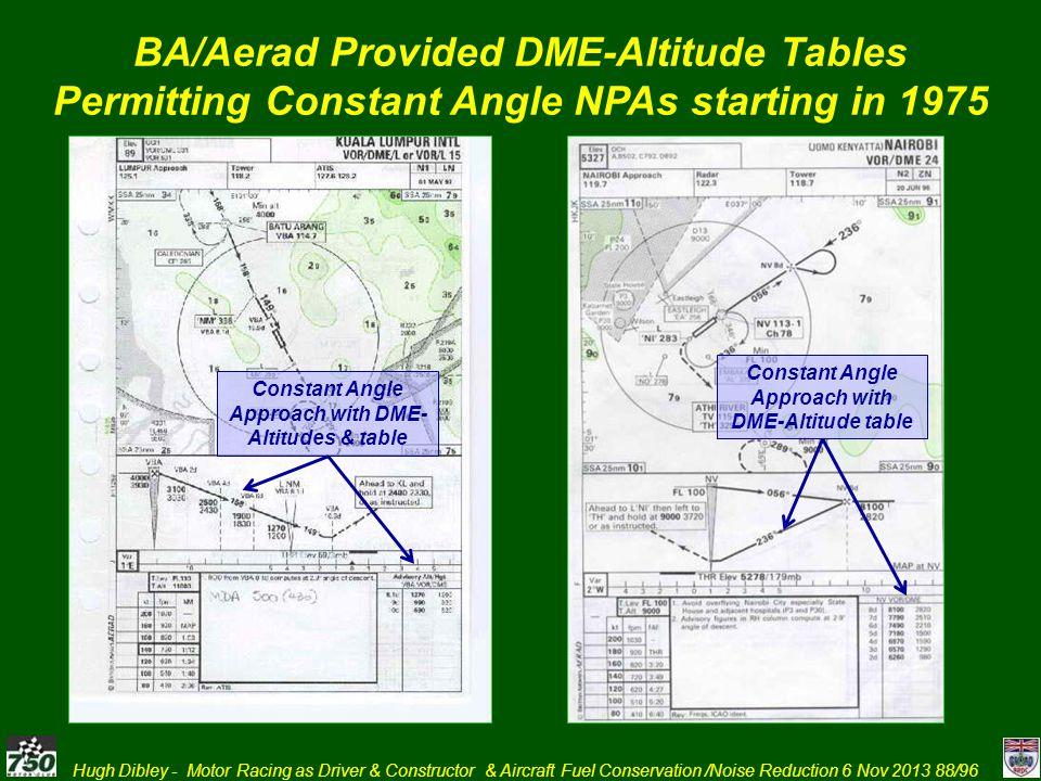 BA/Aerad Provided DME-Altitude Tables