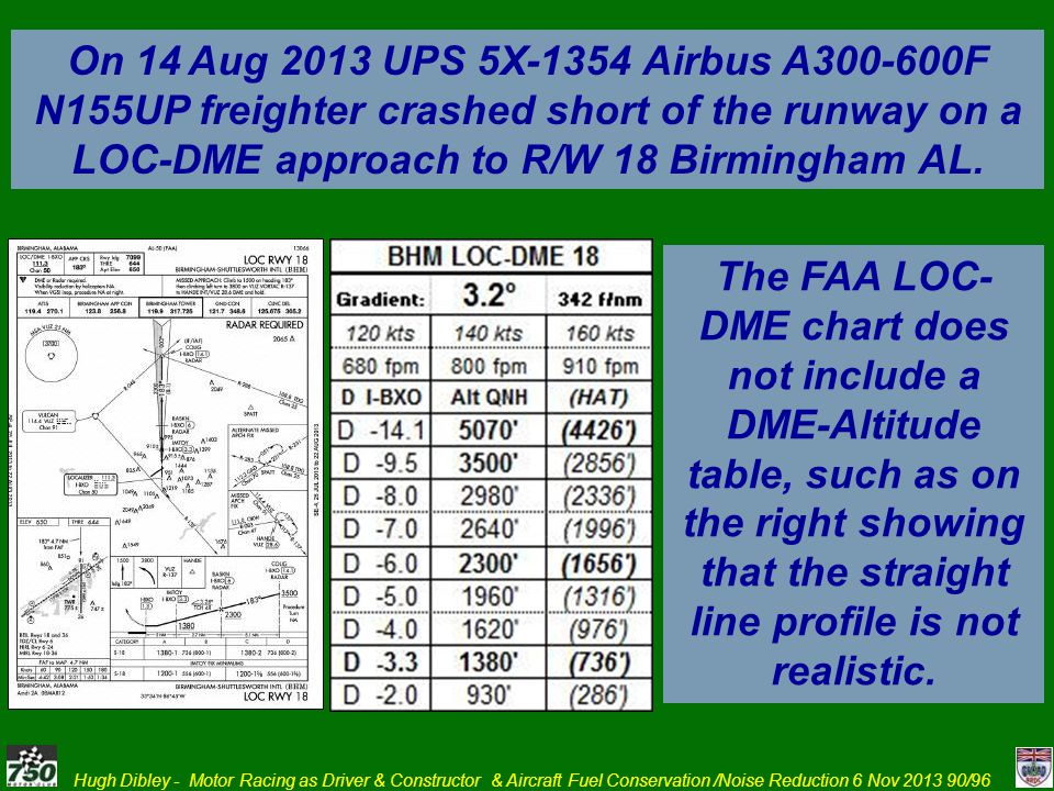 On 14 Aug 2013 UPS 5X-1354 Airbus A300-600F N155UP freighter crashed short of the runway on a LOC-DME approach to R/W 18 Birmingham AL.