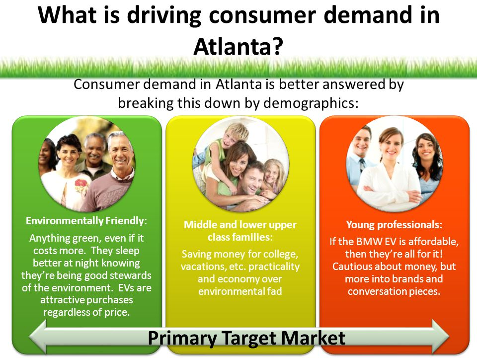 What is driving consumer demand in Atlanta
