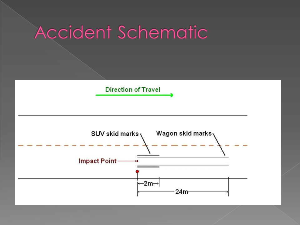 Accident Schematic