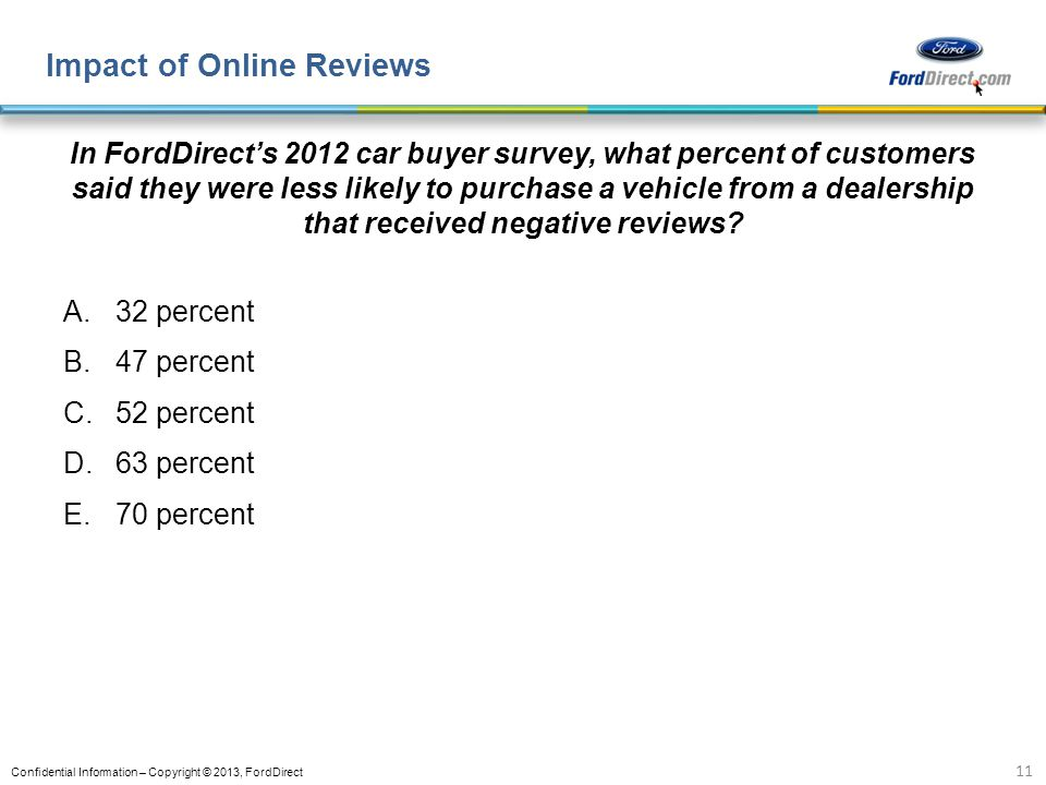 Impact of Online Reviews