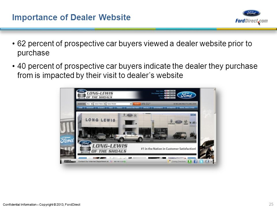 Importance of Dealer Website
