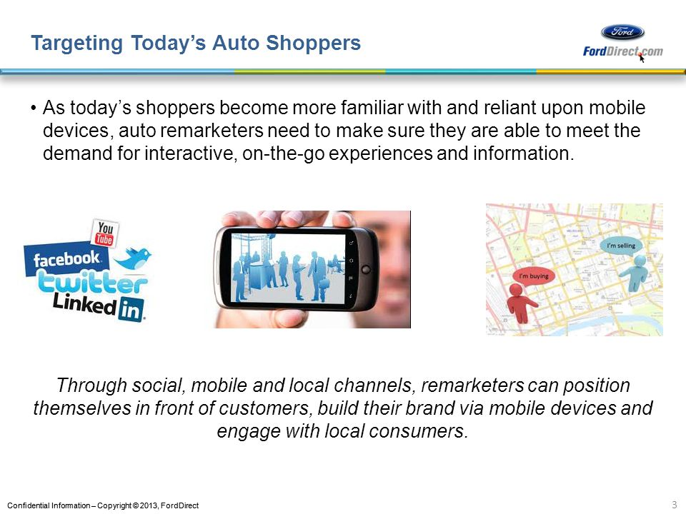 Targeting Today's Auto Shoppers
