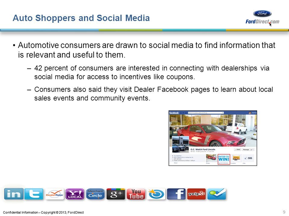 Auto Shoppers and Social Media