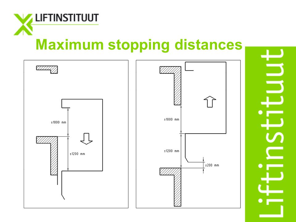 Maximum stopping distances