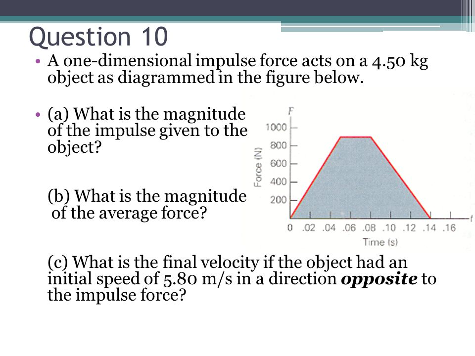 Question 10 A one-dimensional impulse force acts on a 4.50 kg object as diagrammed in the figure below.