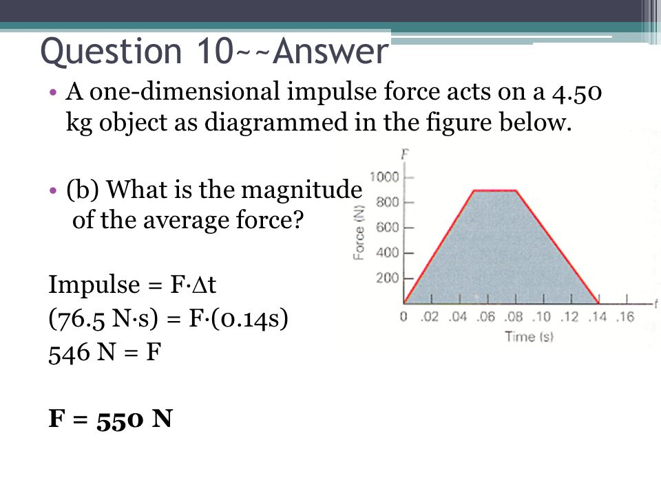 Question 10~~Answer A one-dimensional impulse force acts on a 4.50 kg object as diagrammed in the figure below.