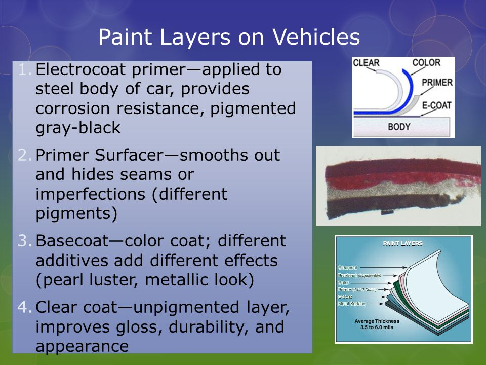 Paint Layers on Vehicles