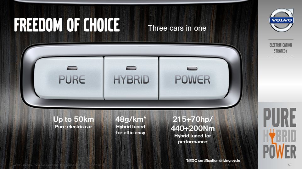 Freedom of choice Three cars in one Up to 50km 48g/km*