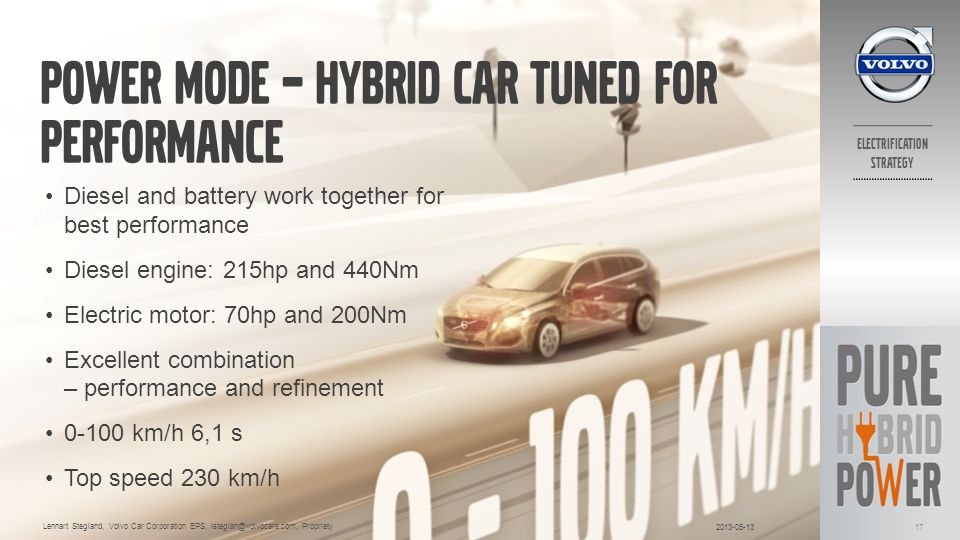 Power Mode – Hybrid car tuned for performance
