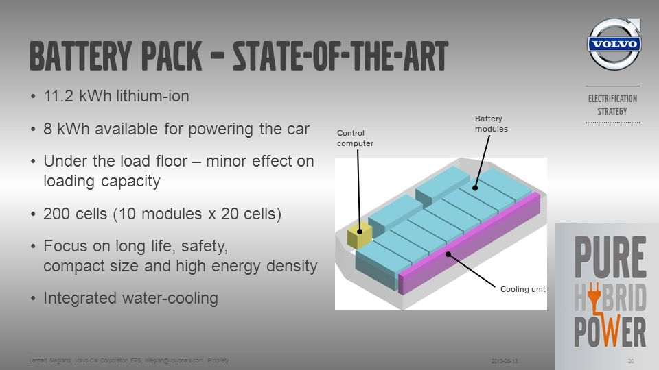 Battery Pack – State-of-the-art