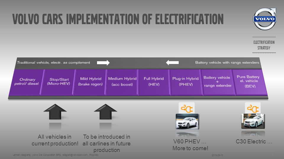 Volvo cars implementation of electrification