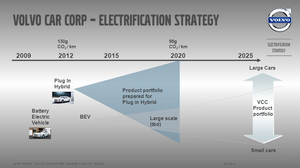 Volvo Car Corp – Electrification strategy