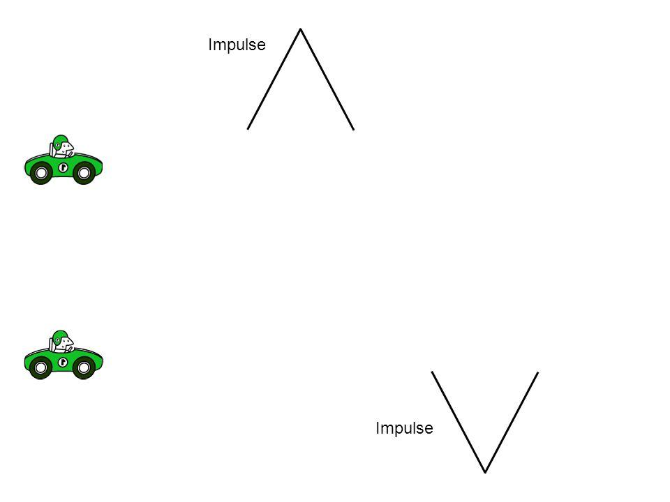 Impulse Impulse