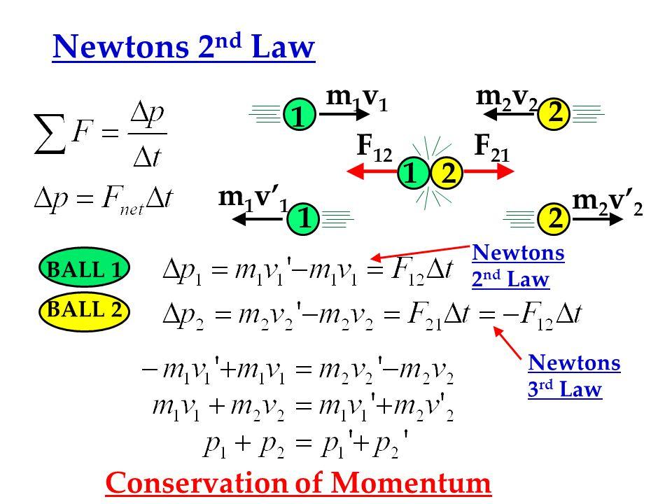 Newtons 2nd Law 1 m1v1 2 m2v2 m2v'2 m1v'1 F21 F12
