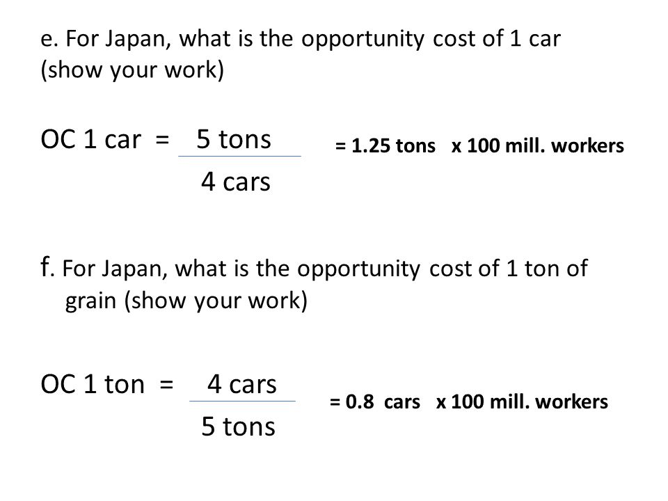 e. For Japan, what is the opportunity cost of 1 car (show your work)