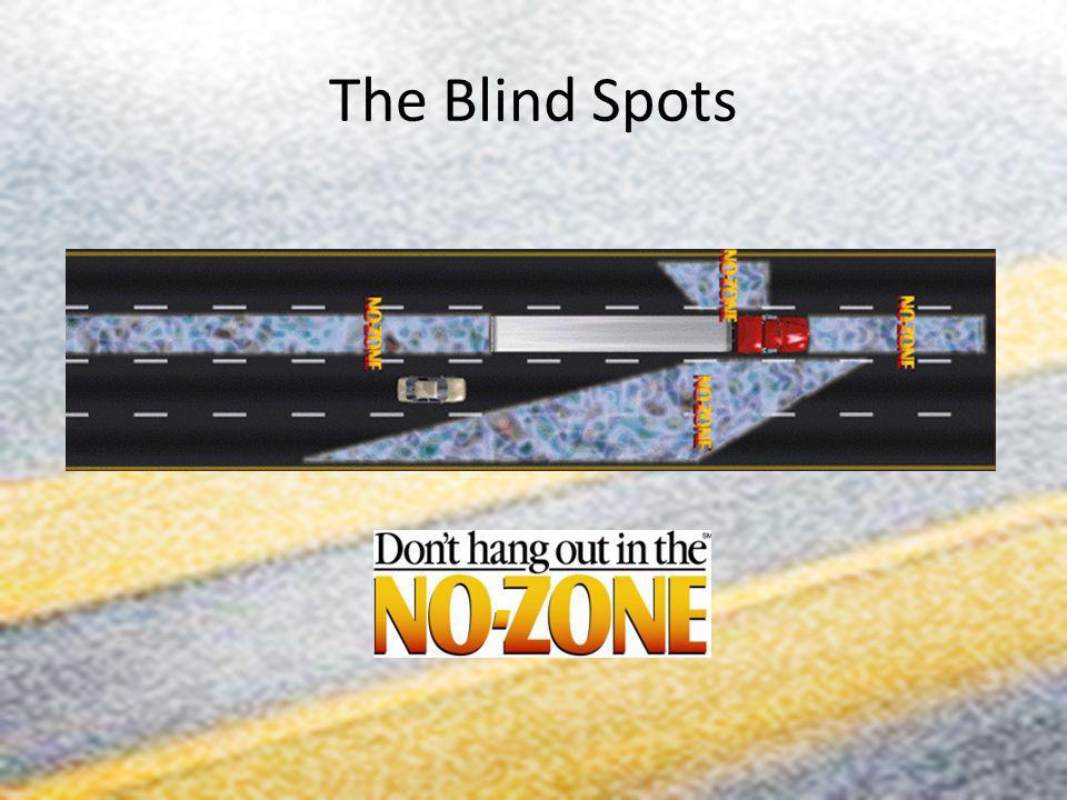 The Blind Spots