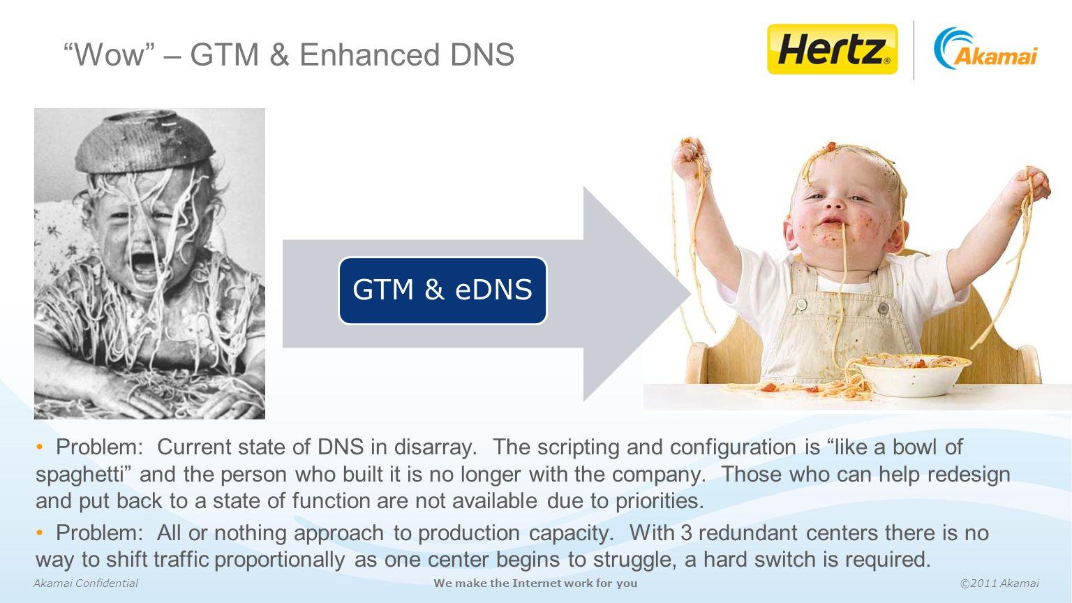 Wow – GTM & Enhanced DNS