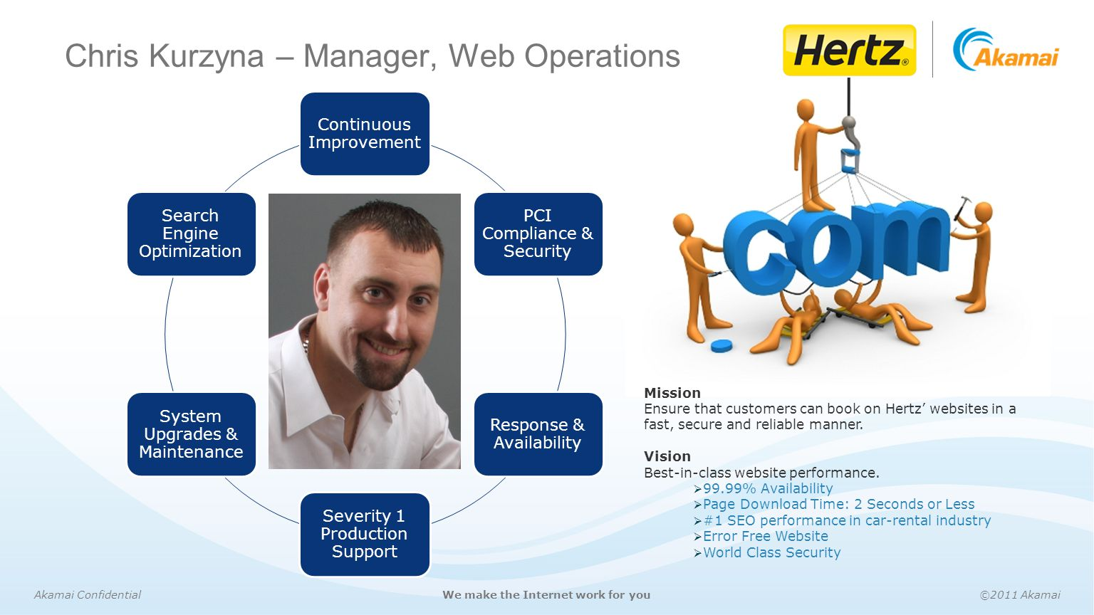 Chris Kurzyna – Manager, Web Operations