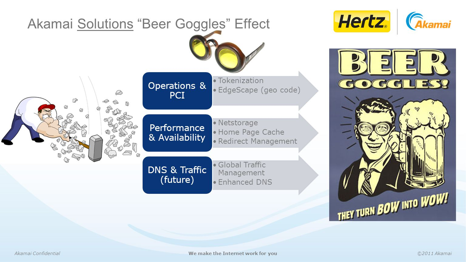 Akamai Solutions Beer Goggles Effect