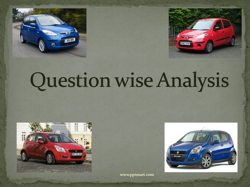 Question wise Analysis