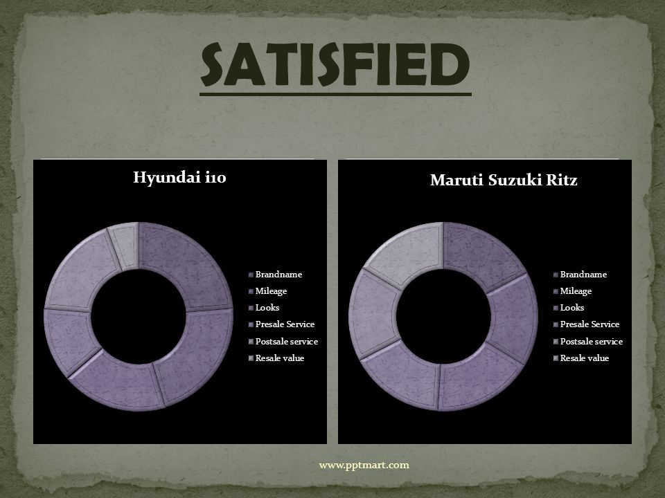 SATISFIED www.pptmart.com