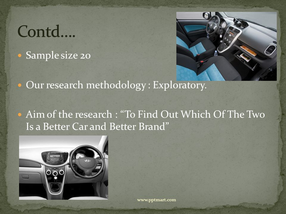 Contd…. Sample size 20 Our research methodology : Exploratory.